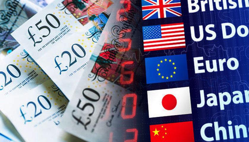 आइतबारको विदेशी मुद्राको विनिमयदर